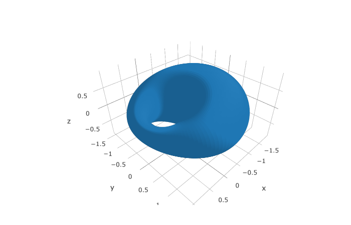 Saturn Elephant - Triangulated surfaces with plotly in R
